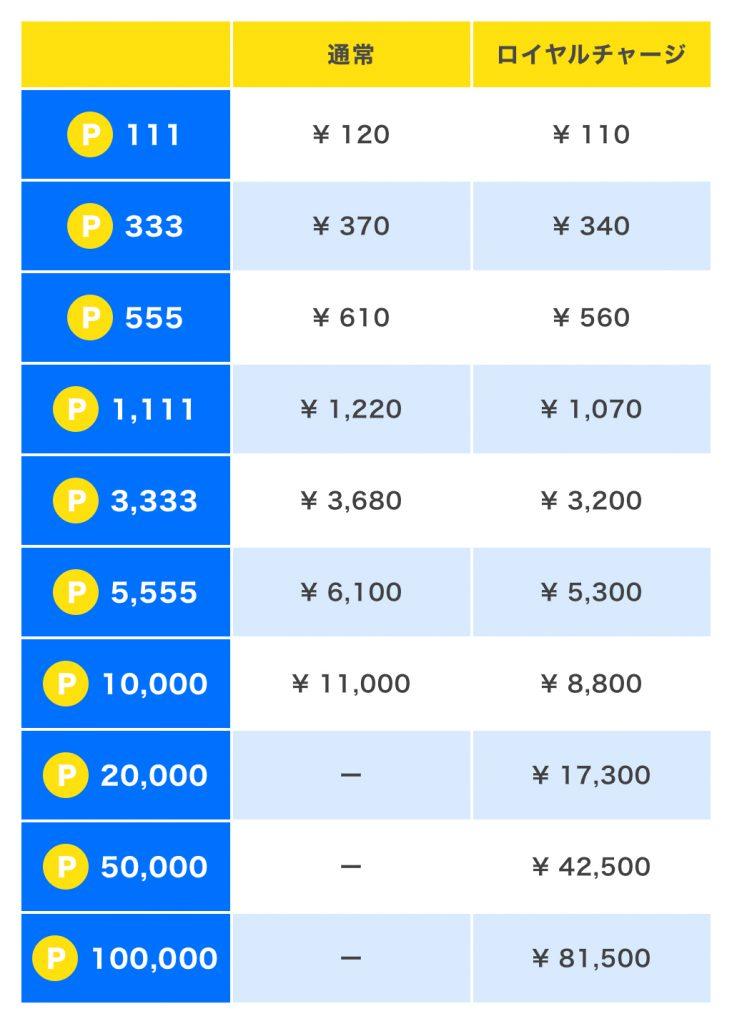 Pococha(ポコチャ)コイン価格一覧